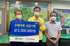 구미시설공단, 경남 하동군에 수해성금 330만원 기탁
