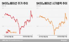 소송합의금 2조?…SK이노베이션 주가 조정은 기회?