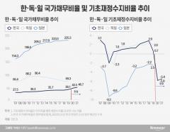 독일이냐 일본이냐…갈림길에선 한국