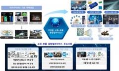 '구미형 소재·부품 융합얼라이언스 구축사업' 본격 추진