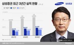 '펀드사고 안전지대' 삼성증권, '유령주식 사태' 지우다