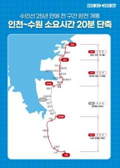 경기도 수원시와 인천시 연결 '수인선', 25년 만에 전 구간 완전개통