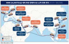 HMM, 2만4000TEU급 초대형선 12척 모두 출항