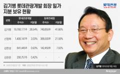 롯데관광개발 2세 김한준 등기임원으로…승계서 장남 제칠까
