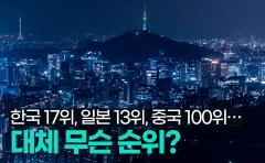 [카드뉴스]한국 17위, 일본 13위, 중국 100위···대체 무슨 순위?
