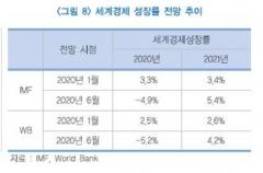 """금융연구원 """"물가상승률, 낮은 수준 벗어나지 못할 것"""""""