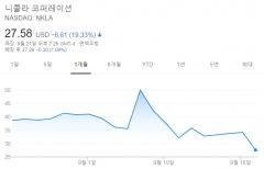 '사기 논란' 니콜라 창업주 사임에 19%대 폭락