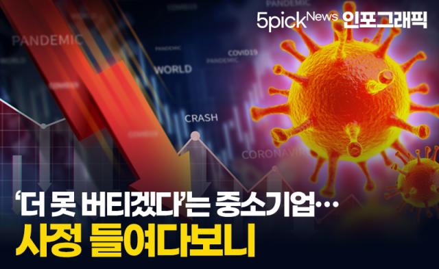 [인포그래픽 뉴스]'더 못 버티겠다'는 중소기업···사정 들여다보니