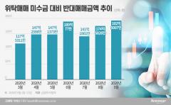 '빚투 후폭풍'…반대매매 하루 평균 176억원, 10년 만에 최대