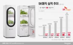 SK매직, '식물재배기' 친환경 포트폴리오 확장…상장 한발 앞으로