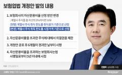 '삼성생명법' 공세에 전영묵號 초긴장