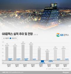 깜깜한 정유 업황…GS칼텍스 '전기차 동맹' 통해 생존전략 모색