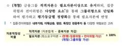 금융그룹 첫 공시… 자본적정성 교보 333%·내부거래 삼성 9.6조