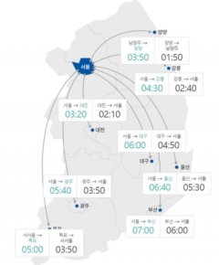 연휴 첫날, 서울→부산 '7시간'…오전 11시~오후 12시 절정