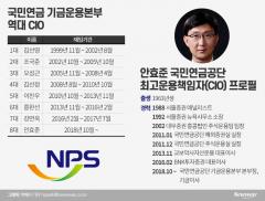 '자본시장 대통령' 안효준 본부장, 1년 더