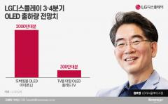 LG디플 정호영의 자신감 두가지 '아이폰12·대형 OLED'