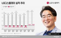 LGD 흑자전환 코 앞···정호영 사장 승부수 통했다