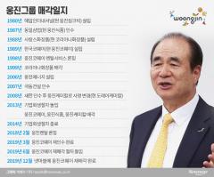 윤석금 회장의 무너진 꿈…무리한 사업 확장 '독'