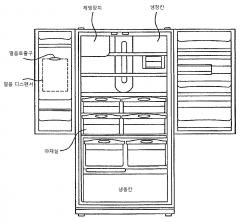 LG전자, 일렉트로룩스와 냉장고 제빙 특허 사용계약 체결