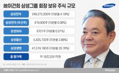 """그룹주 재평가…""""계열사 이해관계 따라 주가 출렁"""""""