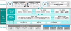 인천시, 국내 최초 산업단지 통합관제센터 구축 본격 추진 外