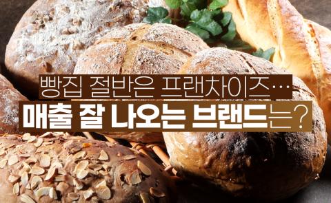 빵집 절반은 프랜차이즈··· 매출 잘 나오는 브랜드는?