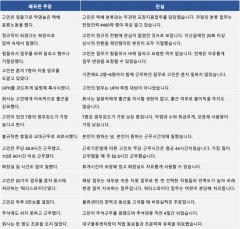 """쿠팡 """"대구물류센터 직원 사망 관련 사실 왜곡 중단해달라"""""""