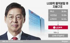 """국민연금, LG화학 '배터리 분할' 왜 반대하나…""""주주가치 훼손 우려"""""""