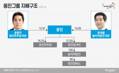 후계자 낙점 윤새봄, 그룹 되살리기 숙제