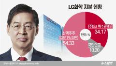 '국민연금+개인' 변수…LG화학 주총 '미궁'에 빠졌다