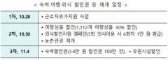 오늘(30일)부터 여행상품 30% 할인·외식 4회차에 1만원 환급
