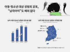 """""""남자아이 대상 성범죄 예방 대책 필요"""""""