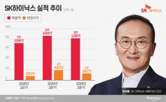 SK하이닉스, 화웨이 제재에도 훨훨···3분기 영업익 '1조' 돌파(종합)