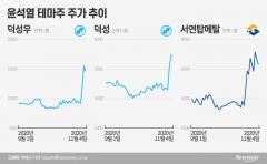 이번엔 윤석열 테마주…대학동기 대표까지 끌어모았다