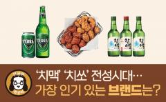 [친절한 랭킹씨]'치맥' '치쏘' 전성시대···가장 인기 있는 브랜드는?