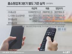 코로나 수혜 '박' 터진 홈쇼핑, 3분기도 이익 폭증…업계는 '표정관리'