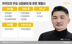 [NW리포트]김범수의 카카오, 메신저 넘어 플랫폼 강자 '우뚝'