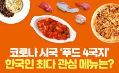 코로나 시국 '푸드 4국지'…한국인 최다 관심 메뉴는?