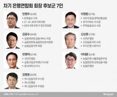 은행聯 차기 회장 후보 7명 확정…민병두·김광수·신상훈·김병호 등