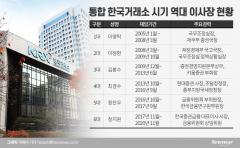 거래소 차기 이사장 손병두 유력…역대 6명 중 5명 관피아 '눈살'