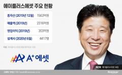 쓴맛 삼킨 곽근호…'GA 첫 상장' 에이플러스에셋, 첫날 주가 부진