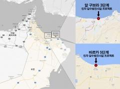 GS이니마, 중동 첫 진출···2조3천원 규모 해수담수화 사업 수주