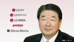 '從心' 앞둔 구본준, 계열분리 첫 발…'LG상사·하우시스·실리콘웍스' 챙겼다