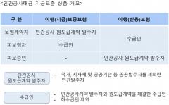 서울보증, 민간공사대금 지급보증 상품 출시