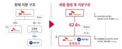 "SKT, ADT캡스-SK인포섹 합병…""미래융합보안 사업 선도할 것"""