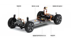 현대차그룹, 2025년 전기차 23종 출시…세계 최고 플랫폼 'E-GMP' 공개