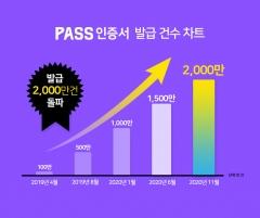 이통3사 'PASS 인증서' 누적 발급 2000만건 돌파