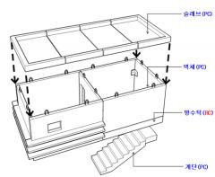 지방공기업 최초 '옥상구조물 PC공법' 적용 추진 外