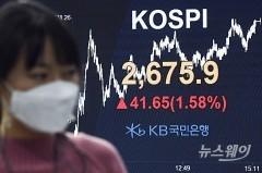 코스피 역대 최고치 기록…2675.90 마감