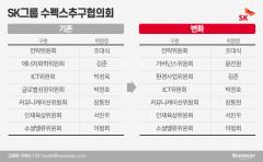 SK그룹, 수펙스에 '환경·거버넌스' 신설…ESG 경영 박차